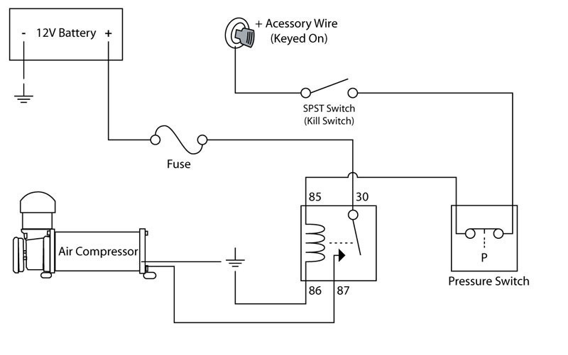 wiring diagram for air compressor pressure switch wiring showing post media for ford pressure sensor symbol on wiring diagram for air compressor pressure