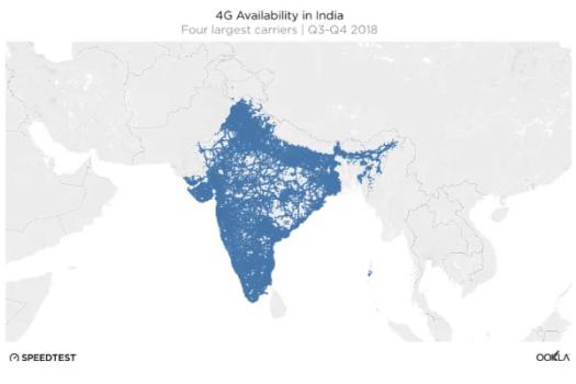4G Availability India