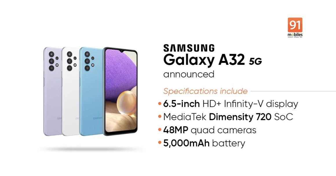 Samsung Galaxy A32 5G launched: price, specs