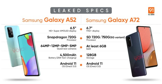 Samsung Galaxy A52 and Galaxy A72 launch date tipped; live images and more  revealed