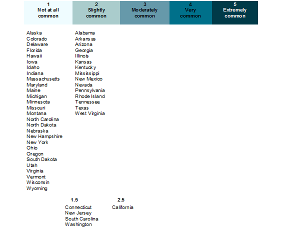 Table of illegal judicial corruption