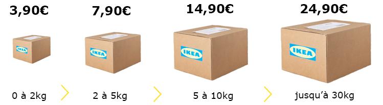 Tarifs De Livraison Ikea Ikeaddict