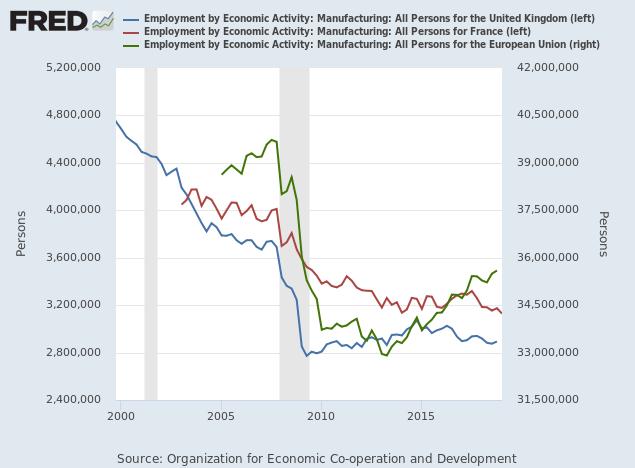Manufacturing Jobs UK, France & EU