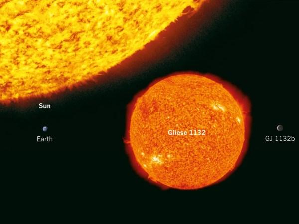 New planet discovered: Venus-like 'exoplanet' GJ 1132b ...