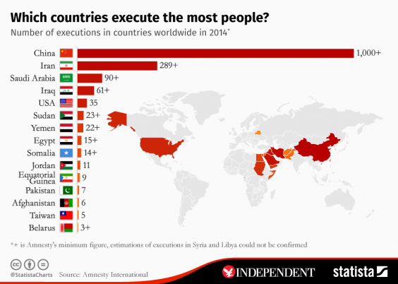 20160104_Executions_Ind.png