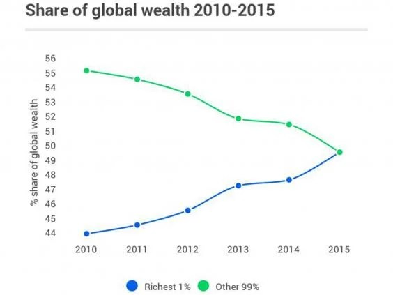 Infographic-Global-Wealth-2010-15.jpg