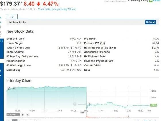 facebook-share-price.jpg