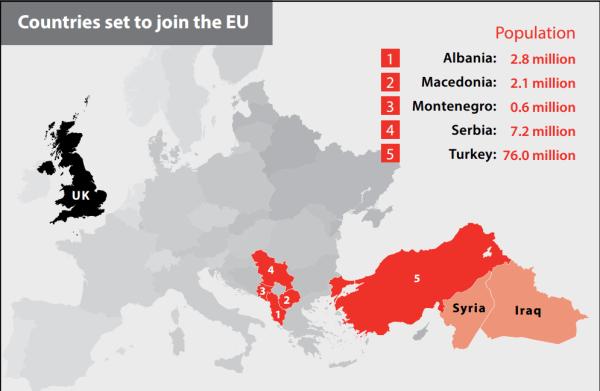 Boris Johnson: UK will help Turkey join the EU : europe