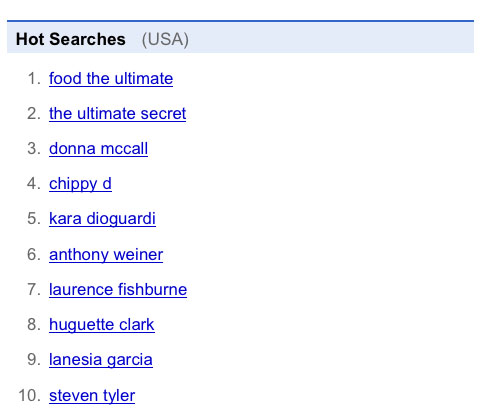 "Top 2 Google Searches on ""Food: The Ultimate Secret Exposed""  hotsearches"