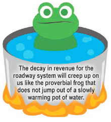 Boiling frog anecdote used to convince Washingtonians that tax-per-mile is needed.