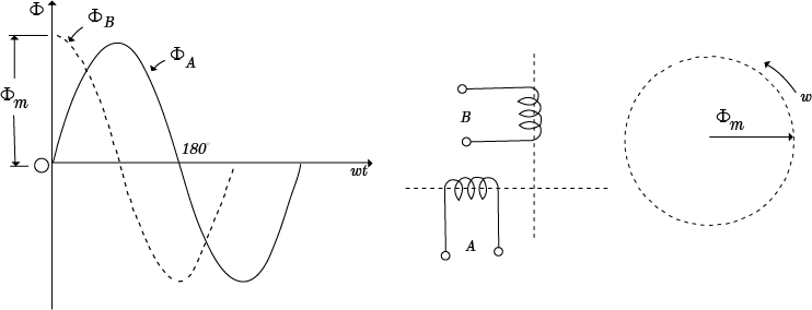 working-principle-of-a-single-phase-induction-motor Ac Motor Sd Controller Wiring Diagram on ac wiring diagrams automotive, ac motor theory, ac motor capacitor, ac power supply schematic diagram, ac motor windings, doerr lr22132 motor diagram, ac thermostat wiring c wire, dc motor diagram, ac motor schematic, 3 phase motor connection diagram, circuit diagram, mack mp7 fuel system diagram, ac motor reversing direction, ac induction motor, ac synchronous motor, ac stepper motor wiring, ac potentiometer wiring schematic, electric motor diagram, ac motor drawing, ac motor circuit breaker,