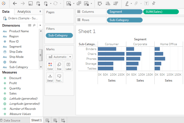 Tableau Condition Filters