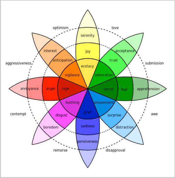 Colors and emotions star for how to promote your quizzes