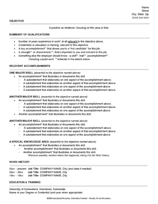 Resume Formats: Which Type of Resume is Right for You?