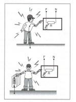 Choque por contacto elétrico