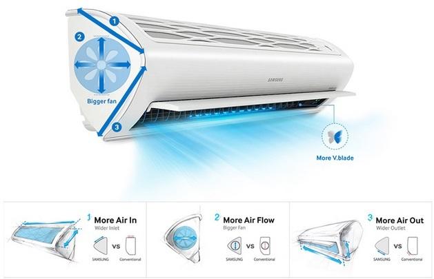 Samsung AR09JCFSAWK 1HP Split Air Conditioner price in Nigeria