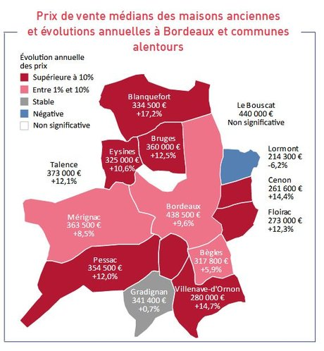 Real estate price 2018 Bordeaux