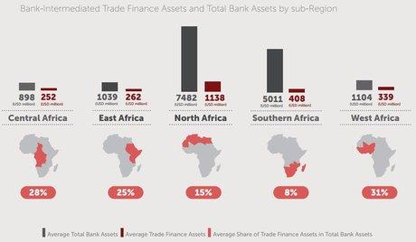 trade finance 1
