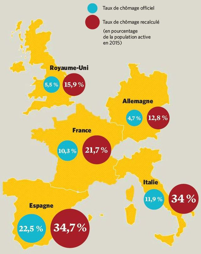 Sources: PrimeView, Eurostat.