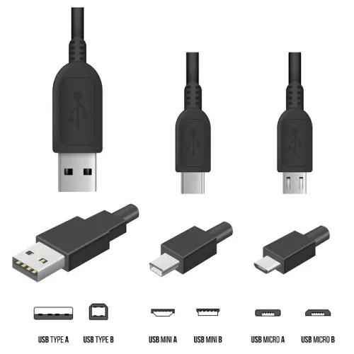 Vari tipi di connessione USB