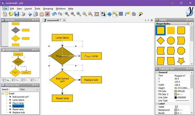 free flowchart tool yed graph editor