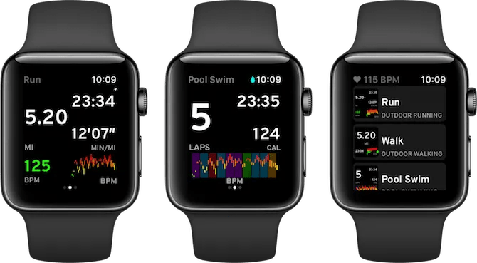Apple Watch Fitness Apps Workouts - Apple Watch Fitness: The 10 Best Workout Apps to Get You Healthy