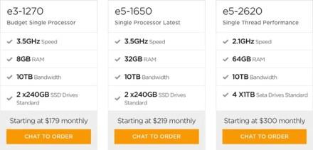 best web shared vps dedicated hosting services