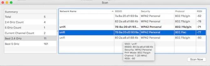 Wi-Fi Analyzer Mac Channel Info