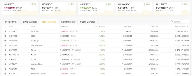 Binance Market - Where to Buy Cryptocurrency: The 5 Best Crypto Exchanges