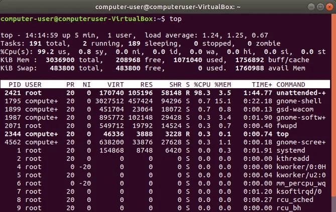 Un terminale Linux che visualizza il comando superiore