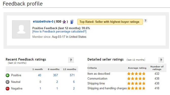 valutazioni del venditore di eBay