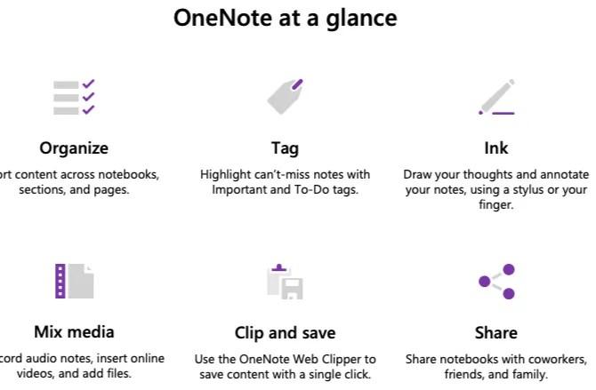 OneNote-app-Panoramica