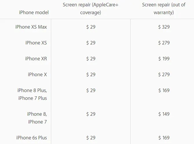 Costo riparazione schermo per iPhone