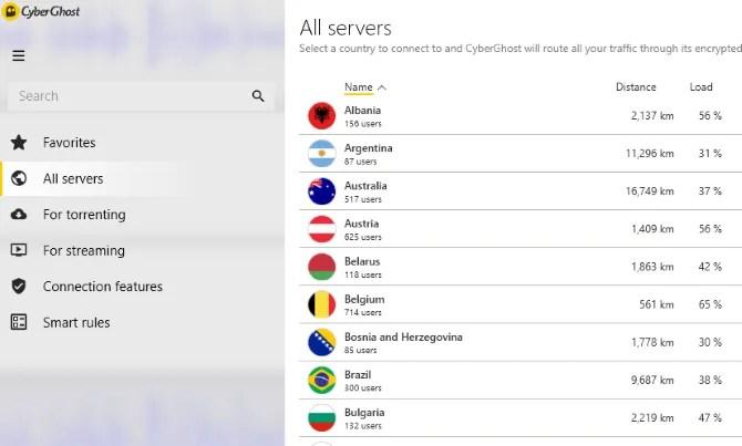 Elenco completo dei server in CyberGhost VPN