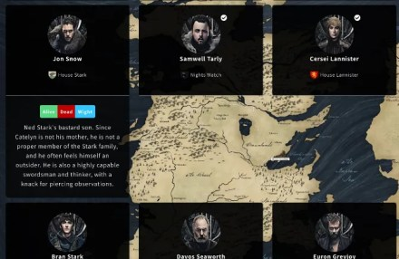 Balto Dead or Alive Pool for Game of Thrones predictions
