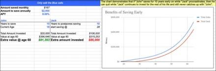 Google Docs Savings Calculator Template