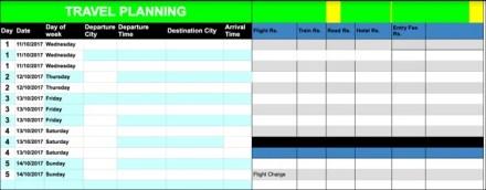 Google Docs Travel Itinerary Template