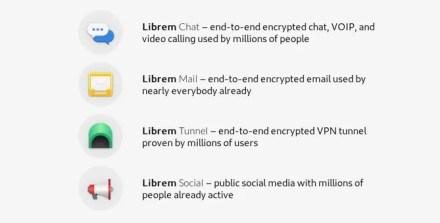 Librem One apps