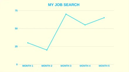 Best Times of the Year to Job Hunt