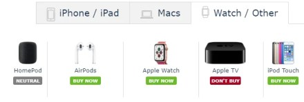 MacRumors Guide Other Apple Devices
