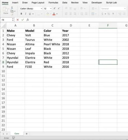 Excel Table For Python Pandas