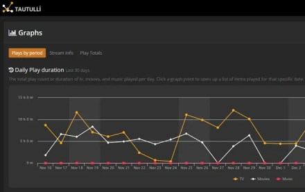 tautulli graph