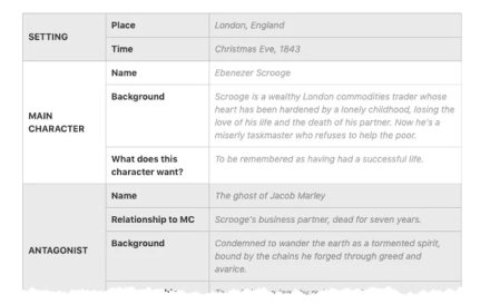 Evernote Story Premise Worksheet