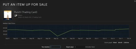 Selling on the Steam Market