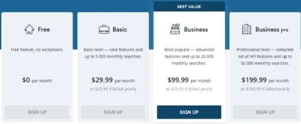 Pricing for serpstack