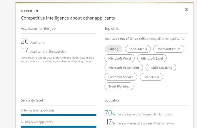 LinkedIn Premium Job Application