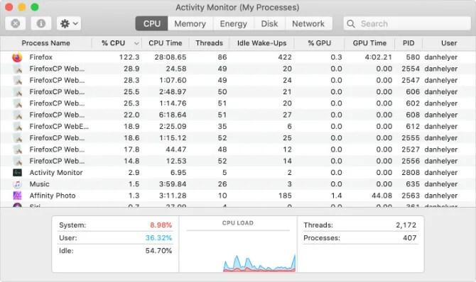 Монитор активности с Firefox с использованием большого количества процессоров