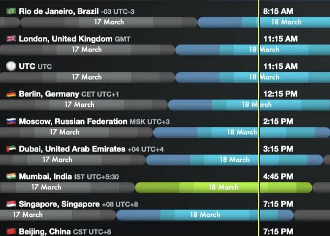 Отображение временной шкалы в онлайн-приложении «Каждый часовой пояс»