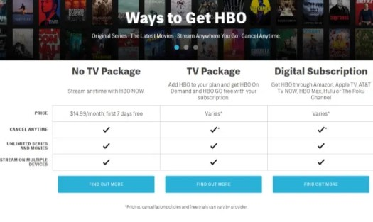 HBO Free Online With TV Package