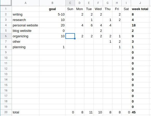 pomodoro пример учета рабочего времени 2